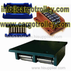Crawler type roller skids details with specification
