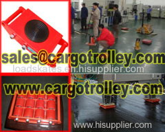 Load moving skates capacity and price list