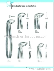 Tooth extracting forceps Dental