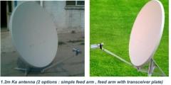 VSAT Ka band antenna-120