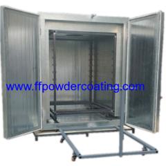 Elektrische Powder hardingsoven