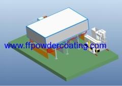 Compact powder coating spraying line