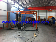 Powder Coating Plant For The Guardrail