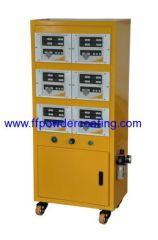 Armadio elettrostatico di controllo della vernice della polvere