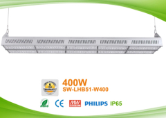 IP65 HiRack LED Linear High Bay Lights
