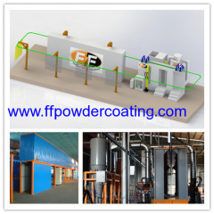 automatic powder painting system