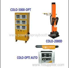 Automatic Painting control unit or box
