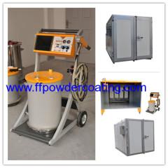Equipamento de revestimento manual da unidade de funil