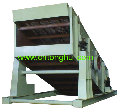 Vibrating screen/screening machine/vibration screen