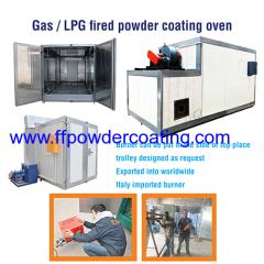 Gas / LPG gestookt poeder hardingsovenprofielen