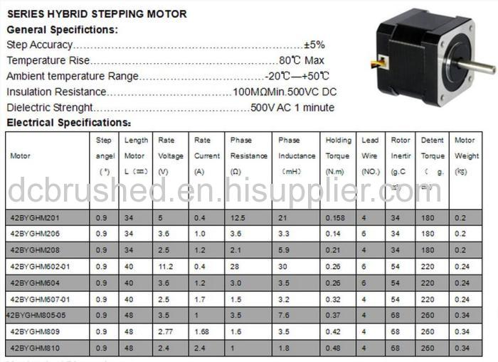 42byghm Stepper Dc Motors From China Manufacturer