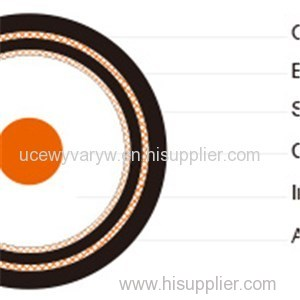 RG213 Armoured NEK606 Coaxial Cable
