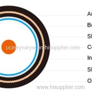 RG6 Armoured NEK606 Coaxial Cable