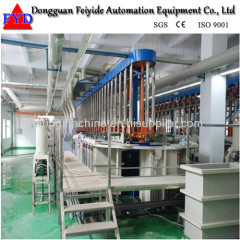 Feiyide Automatic Climbing Zinc Rack Plating Production Line for Fastener / Zipper Slider