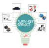 Motor manufacturing Turn key( technical consulting) service