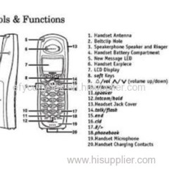 Professional Design Manual For Phones