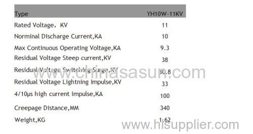 Outdoor Isolator Switchgear Air break switch