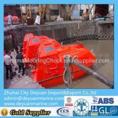 Hydraulic davit device Product standard