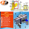 cartridge recovery powder coating system