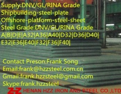 DNV A32|GL D36|RINA E40|Shipbuilding-Steel-Plate|Offshore-Steel-Sheets