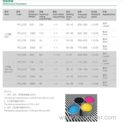 high quality non-toxic Polycaprolactone(PCL) for thermoplastics diy repair