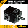 denison series hydraulic vane pump oil pump made in China