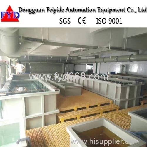 Feiyide Manual Plating Machine for Anodic Oxidation Line