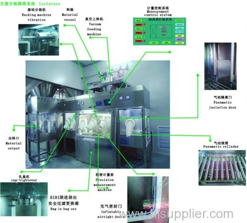 Pharmaceutical clean room aseptic isolator