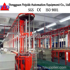 Feiyide Automatic Electrophroesis Rack Plating Machine
