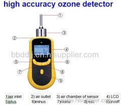 Digital portable gas detector for ozone