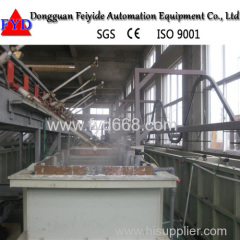Feiyide Fishing Type Automatic Electroplating Line for Gold Silver Nickel Copper Plating