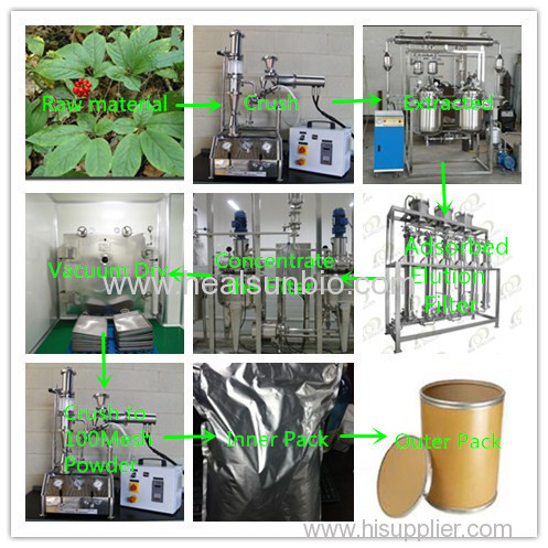 The Panaxatriol Saponins Rg1+Re 50% Ginseng Leave extract ginseng extract low pesticide ginseng