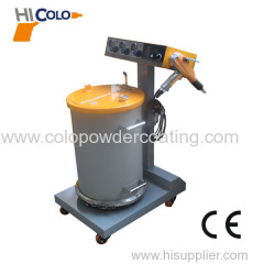 Electrostatic Powder painting guns
