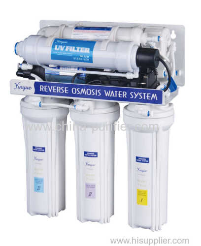 reverse osmosis with plastic UV