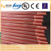 portable sectional copper ground rod