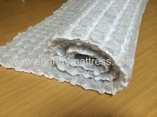 Tablets pocket springs for mattress