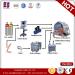 Atmospheric Plasma Coating System | Atmospheric Plasma Coating System