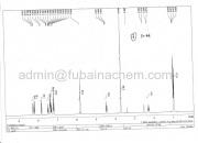 U47700 NMR