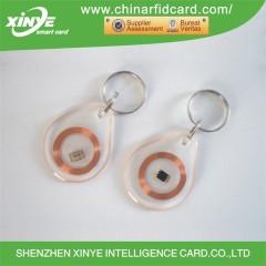 Tastiere RFID a banda larga ISSI4439
