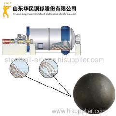 Personalizado de acero forjado de bolas B2 forjado bola para Molino de bolas - huamin industria minera