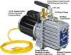 bush vacuum pump