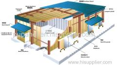industry large cold storage