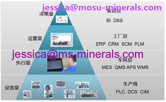 clonazolam价格产地:HEBEI 品牌:MS-016 厂家:Hebei MoSu Trade Co ,Ltd