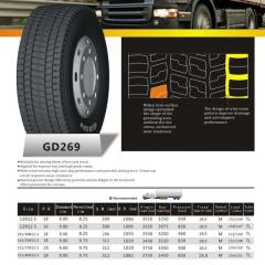 Torch GA269 Tubeless truck tyre radial 315 80r22.5 driven pattern