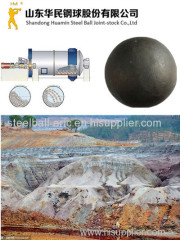 forged grinding mill ball metal balls Africa