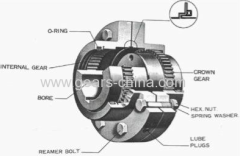 china manufacturer gear couplings