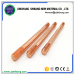 Grounding Rods Earthing Function Of Steel Rod