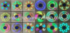 Anti-Stress 18 Changing LED Rainbow Light Hand Spinner Tri Fidget Finger Spinner Focus ADHD Sweet Perfect For Kid Adult