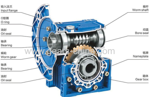 china manufacturer worm gearbox