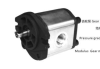 Gear Pump Manufacturers in China